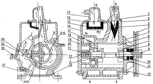 2x型旋片式真空泵的结构图